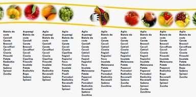 verdure di stagione - di tutti i sapori